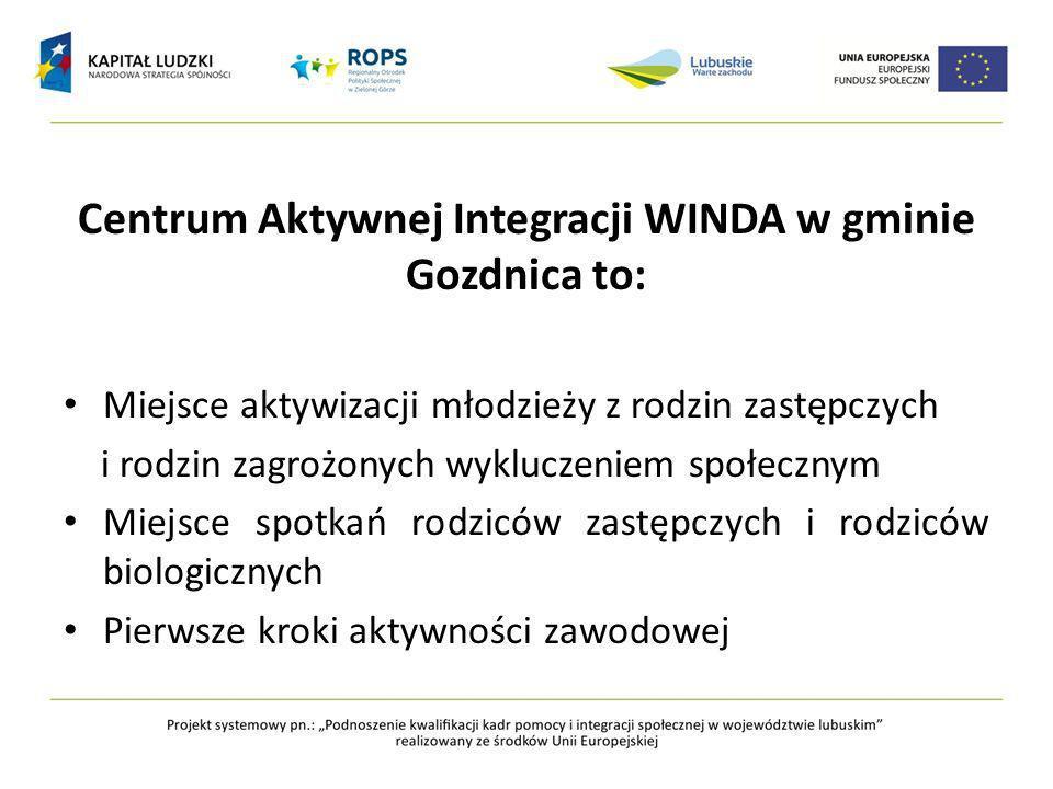 Centrum Aktywnej Integracji WINDA w gminie Gozdnica to: