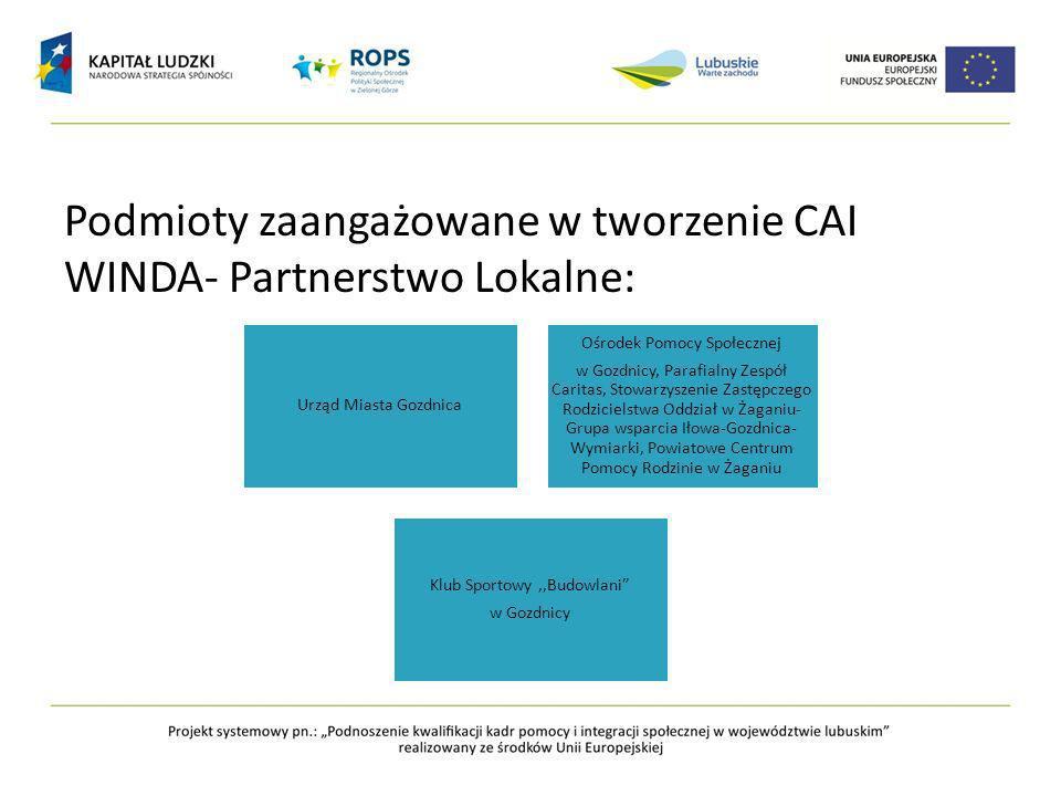 Podmioty zaangażowane w tworzenie CAI WINDA- Partnerstwo Lokalne: