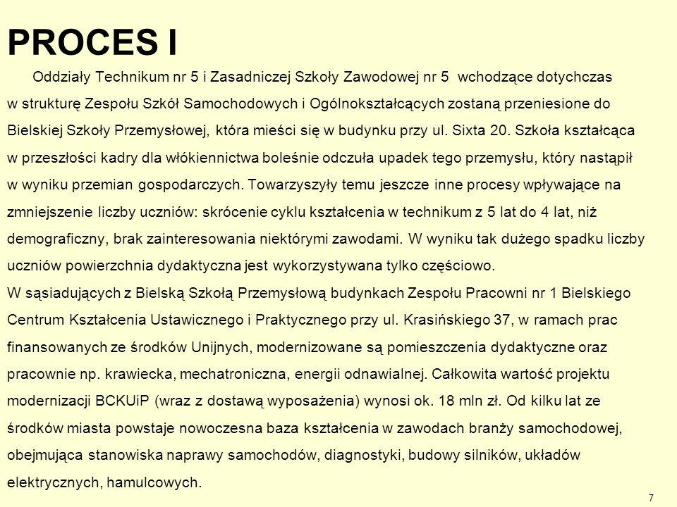 PROCES I Oddziały Technikum nr 5 i Zasadniczej Szkoły Zawodowej nr 5 wchodzące dotychczas.