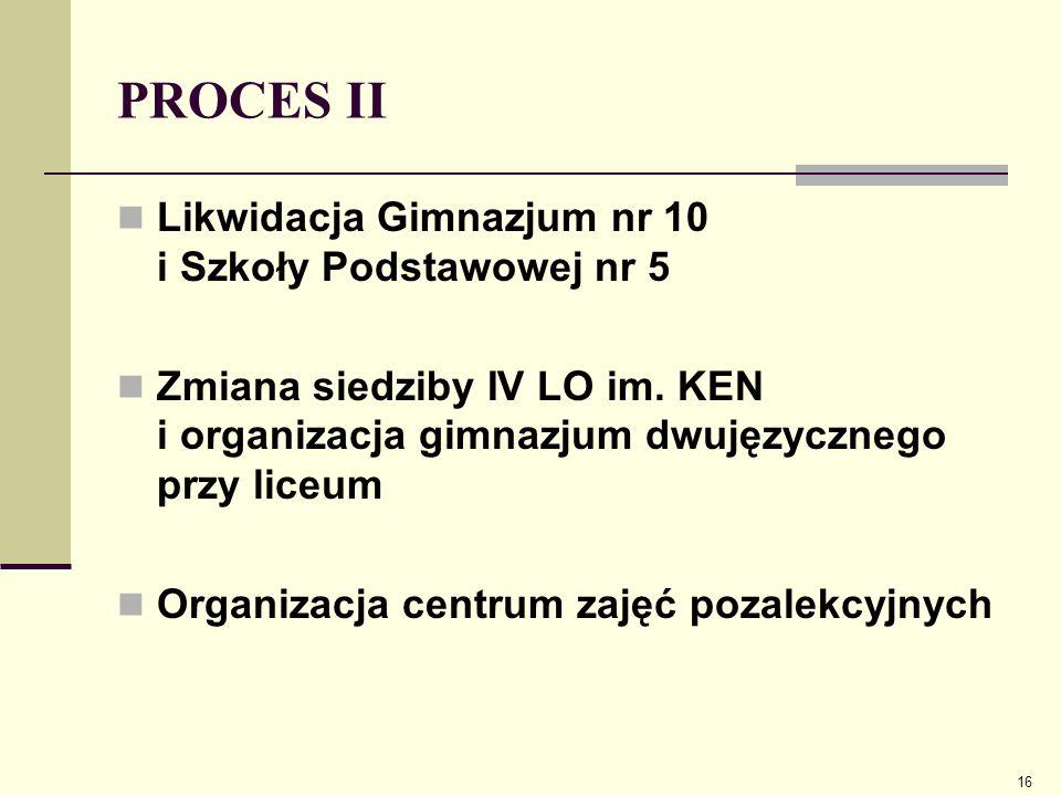 PROCES II Likwidacja Gimnazjum nr 10 i Szkoły Podstawowej nr 5