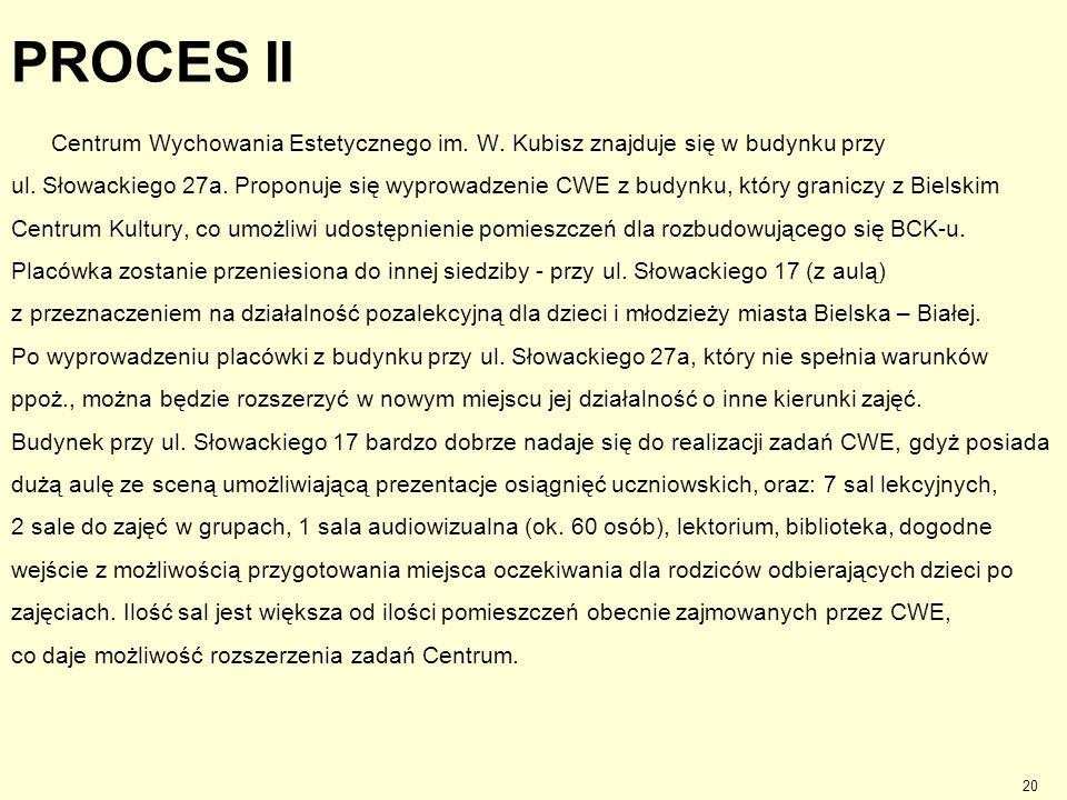 PROCES II Centrum Wychowania Estetycznego im. W. Kubisz znajduje się w budynku przy.