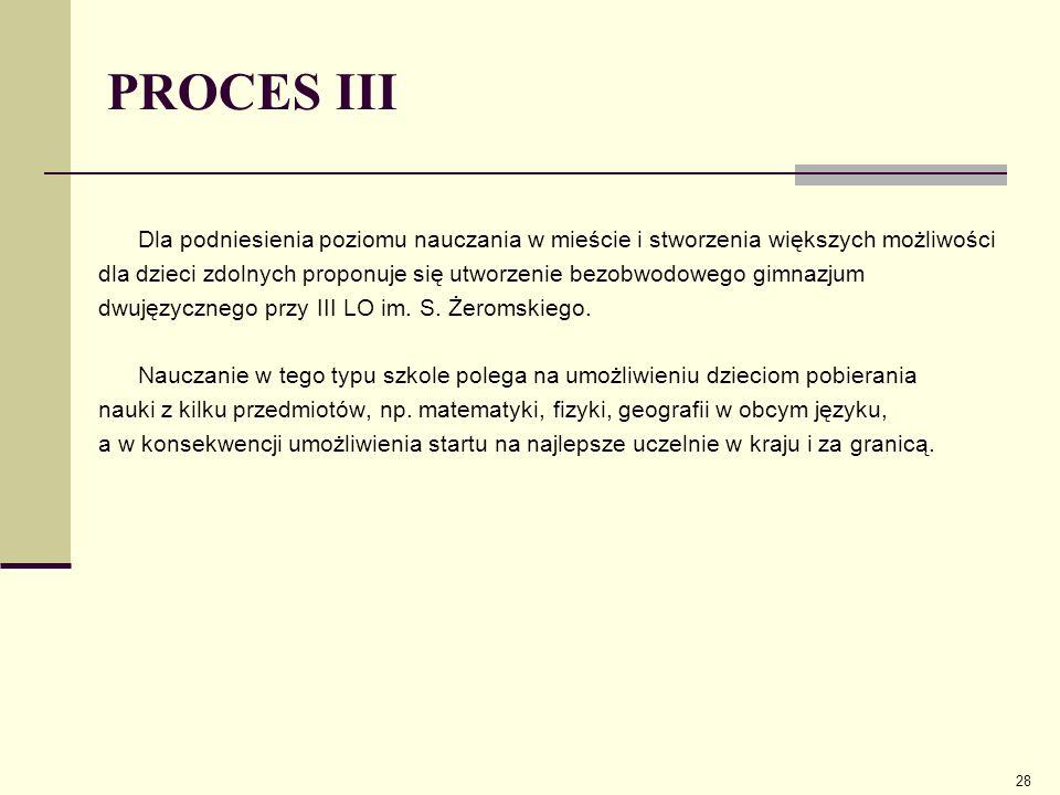 PROCES III Dla podniesienia poziomu nauczania w mieście i stworzenia większych możliwości.
