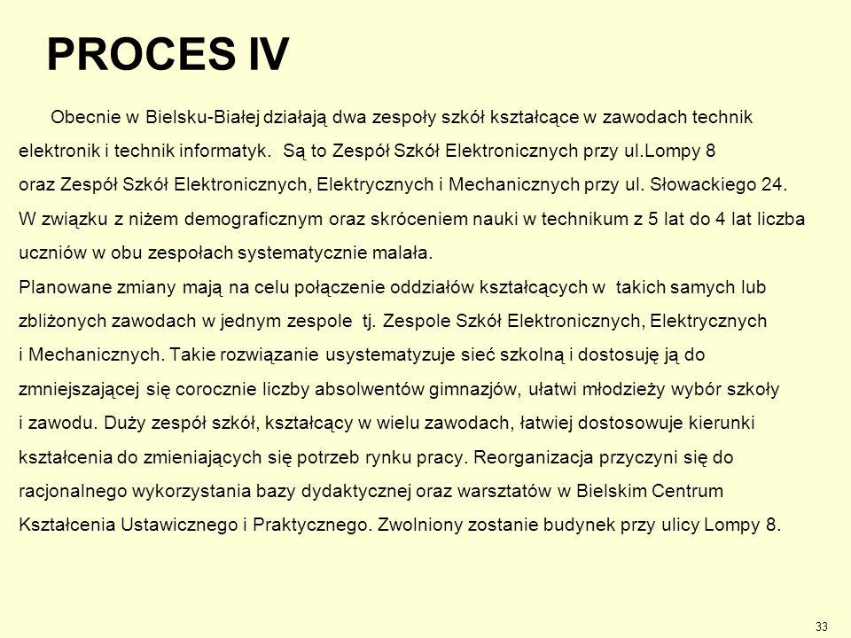 PROCES IV Obecnie w Bielsku-Białej działają dwa zespoły szkół kształcące w zawodach technik.