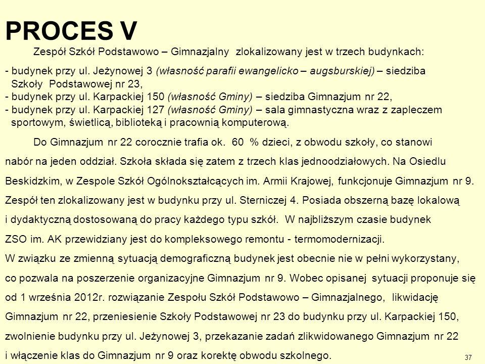 PROCES V Zespół Szkół Podstawowo – Gimnazjalny zlokalizowany jest w trzech budynkach: