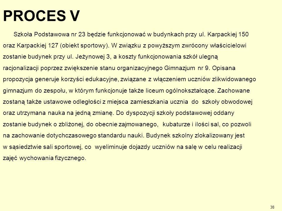 PROCES V Szkoła Podstawowa nr 23 będzie funkcjonować w budynkach przy ul. Karpackiej 150.