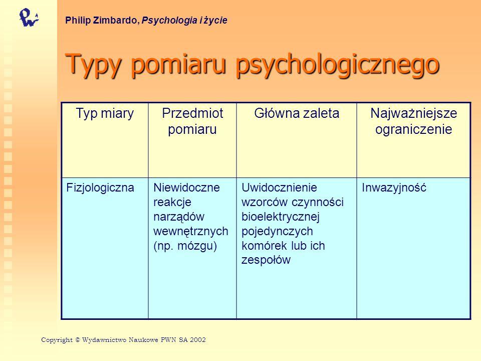 Typy pomiaru psychologicznego