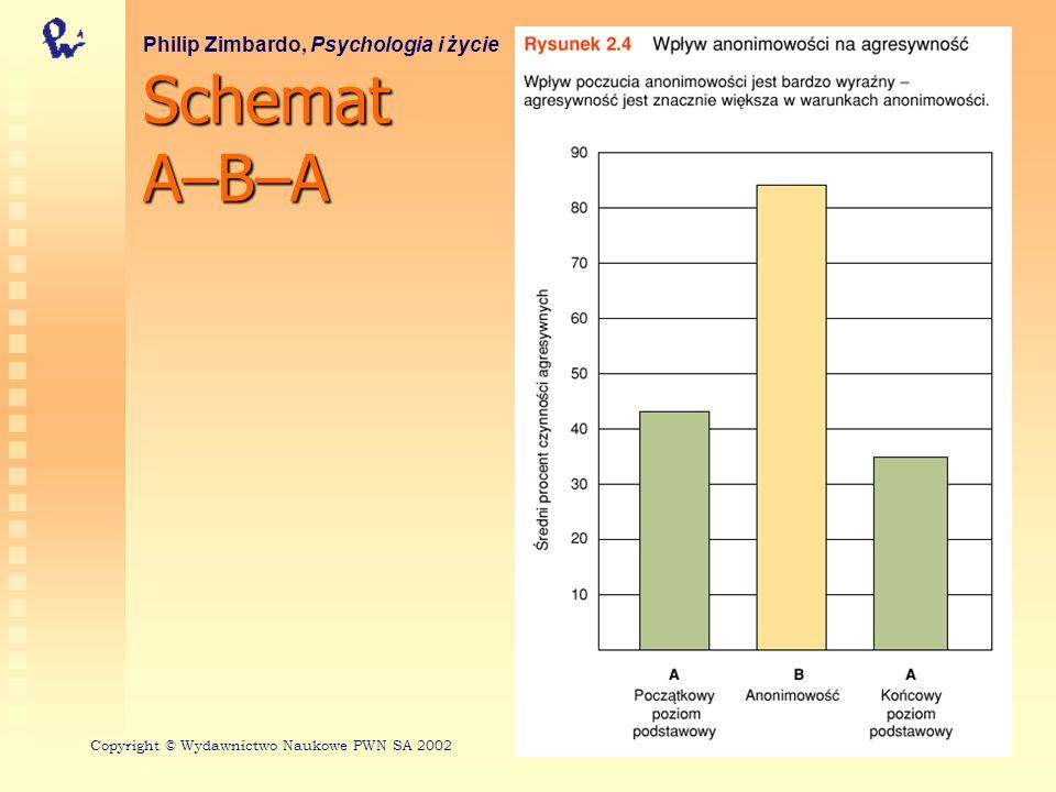 Schemat A–B–A Philip Zimbardo, Psychologia i życie