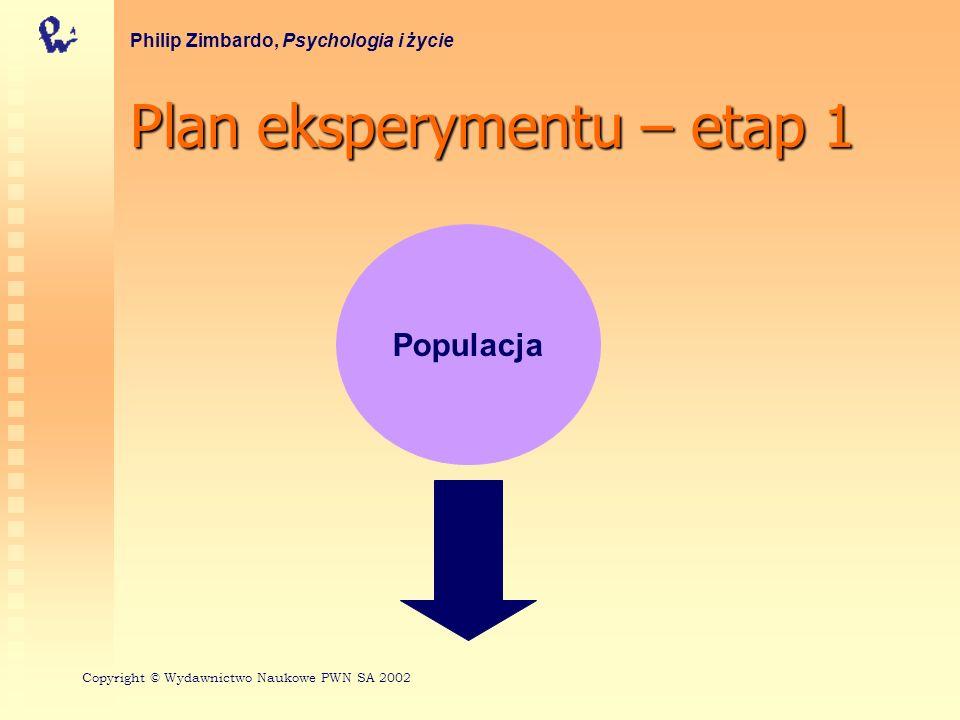 Plan eksperymentu – etap 1