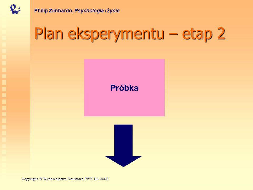 Plan eksperymentu – etap 2