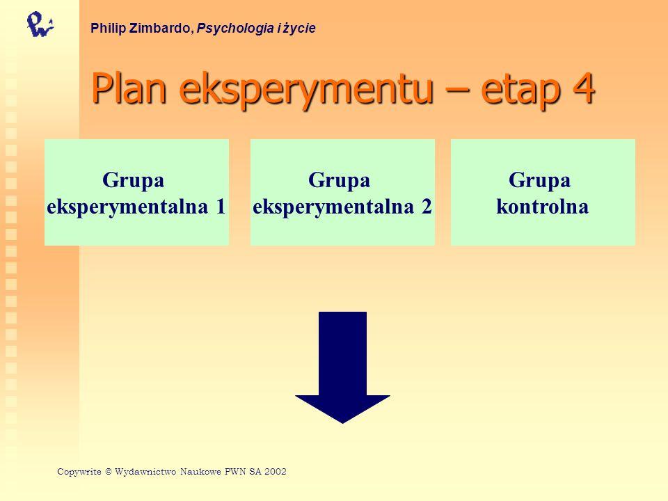 Plan eksperymentu – etap 4