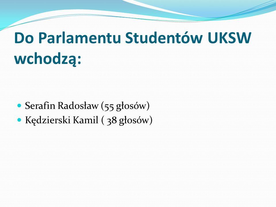 Do Parlamentu Studentów UKSW wchodzą: