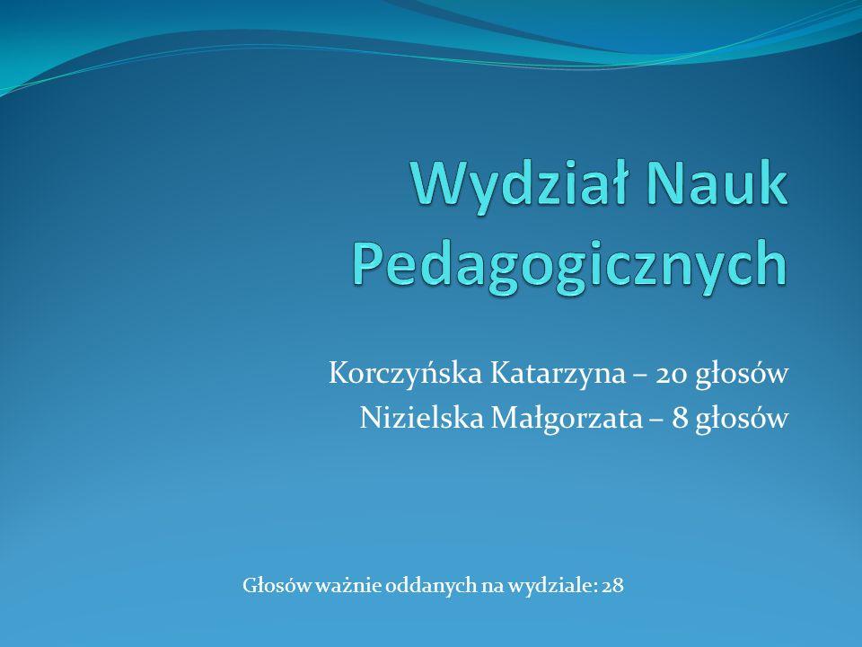 Wydział Nauk Pedagogicznych