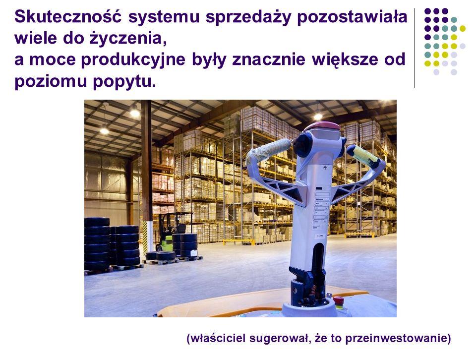 Skuteczność systemu sprzedaży pozostawiała wiele do życzenia, a moce produkcyjne były znacznie większe od poziomu popytu.