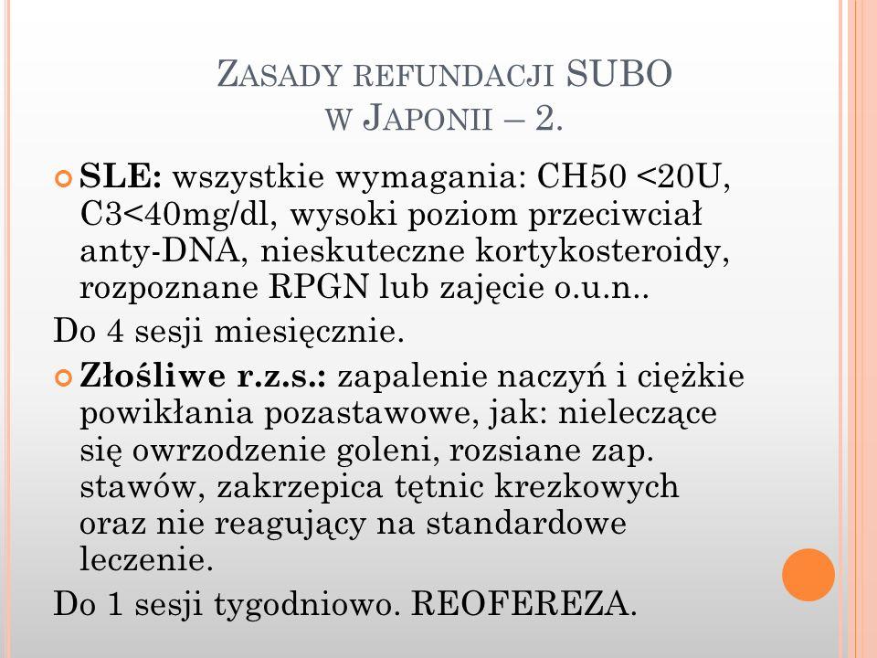 Zasady refundacji SUBO w Japonii – 2.