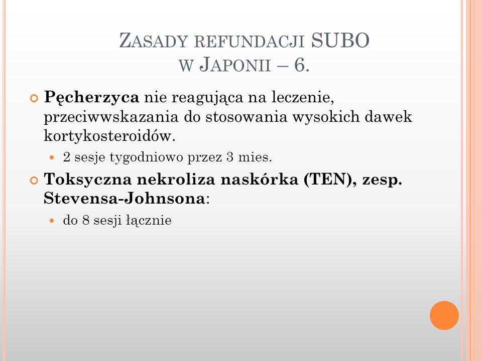 Zasady refundacji SUBO w Japonii – 6.
