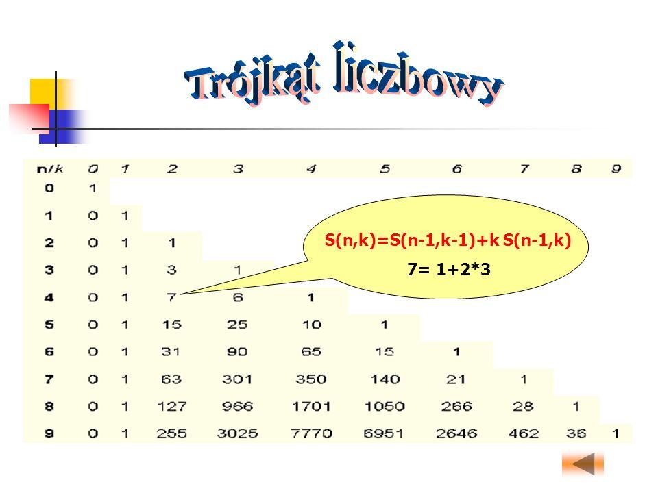 S(n,k)=S(n-1,k-1)+k S(n-1,k)