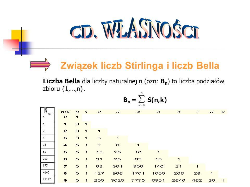 CD. WŁASNOŚCI Związek liczb Stirlinga i liczb Bella