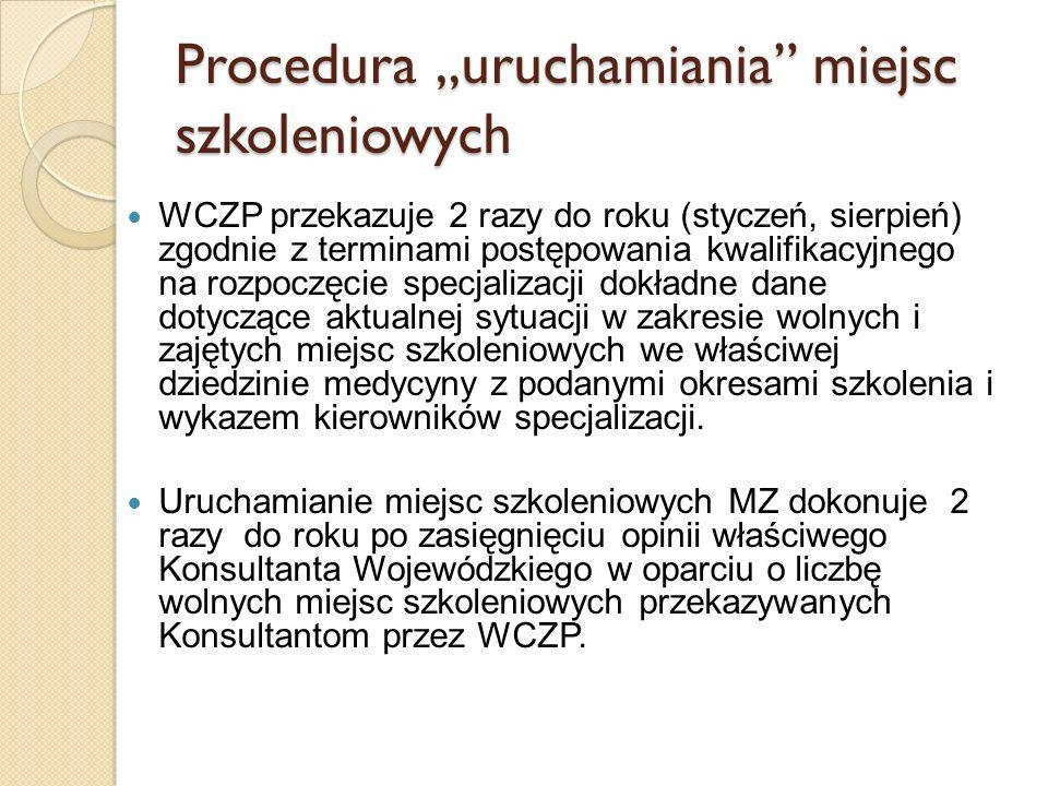 """Procedura """"uruchamiania miejsc szkoleniowych"""