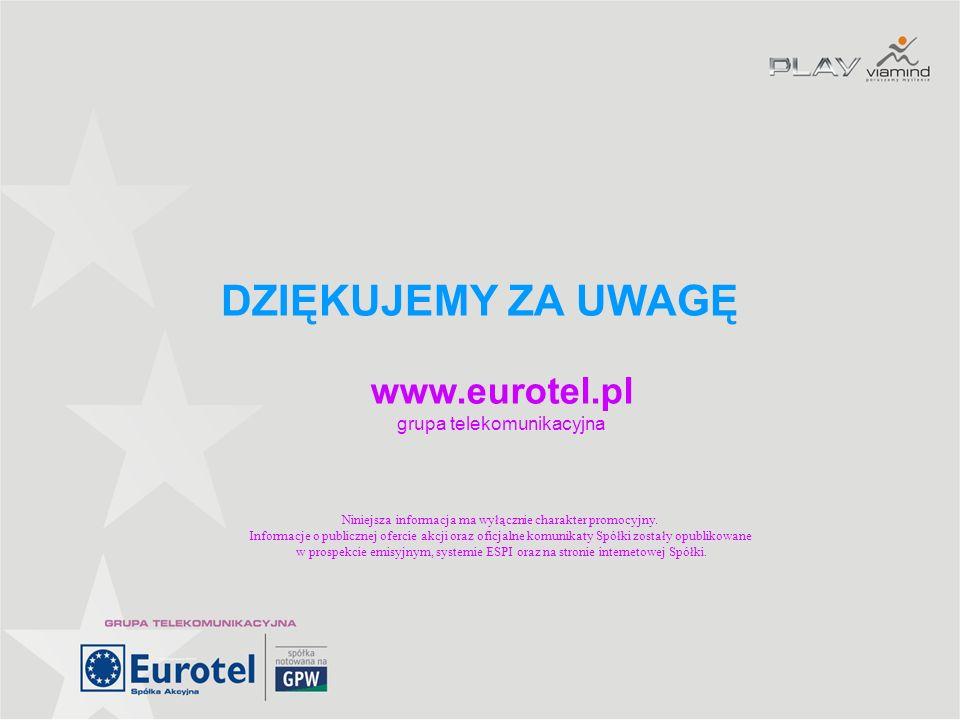 DZIĘKUJEMY ZA UWAGĘ www.eurotel.pl grupa telekomunikacyjna
