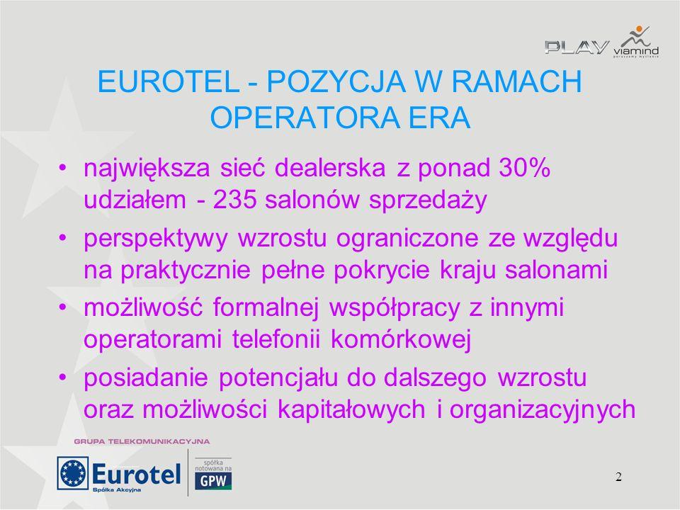 EUROTEL - POZYCJA W RAMACH OPERATORA ERA