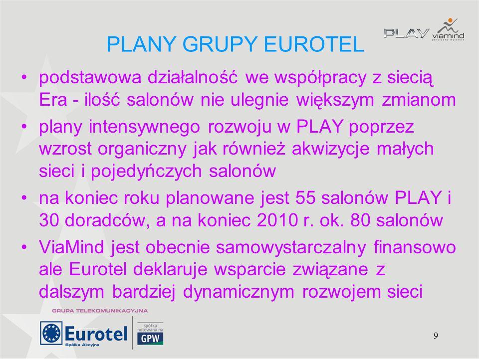 PLANY GRUPY EUROTELpodstawowa działalność we współpracy z siecią Era - ilość salonów nie ulegnie większym zmianom.