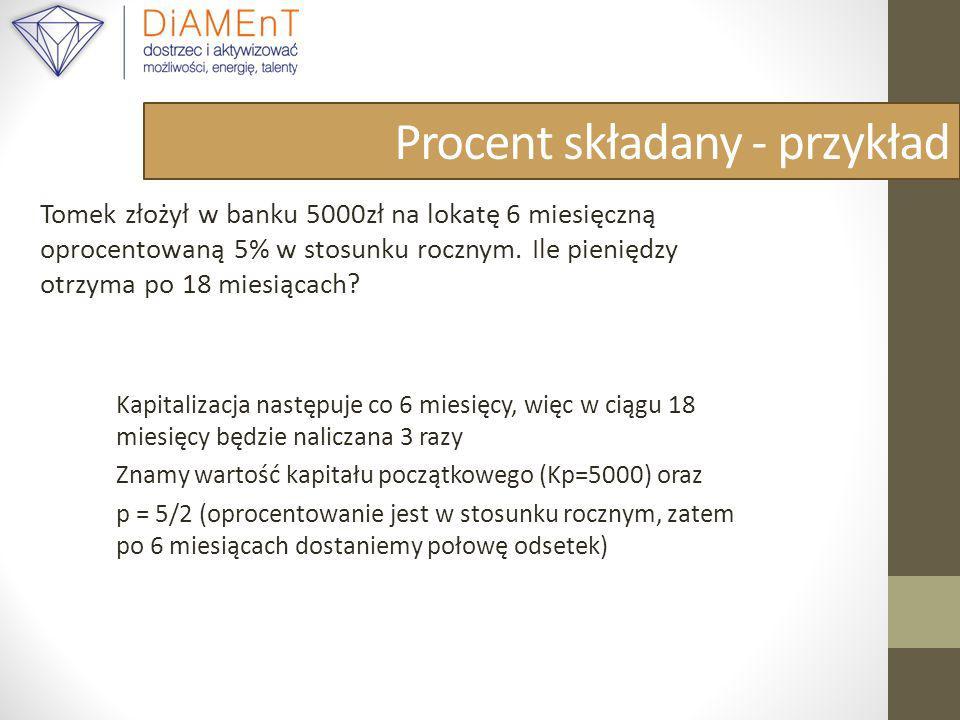 Procent składany - przykład