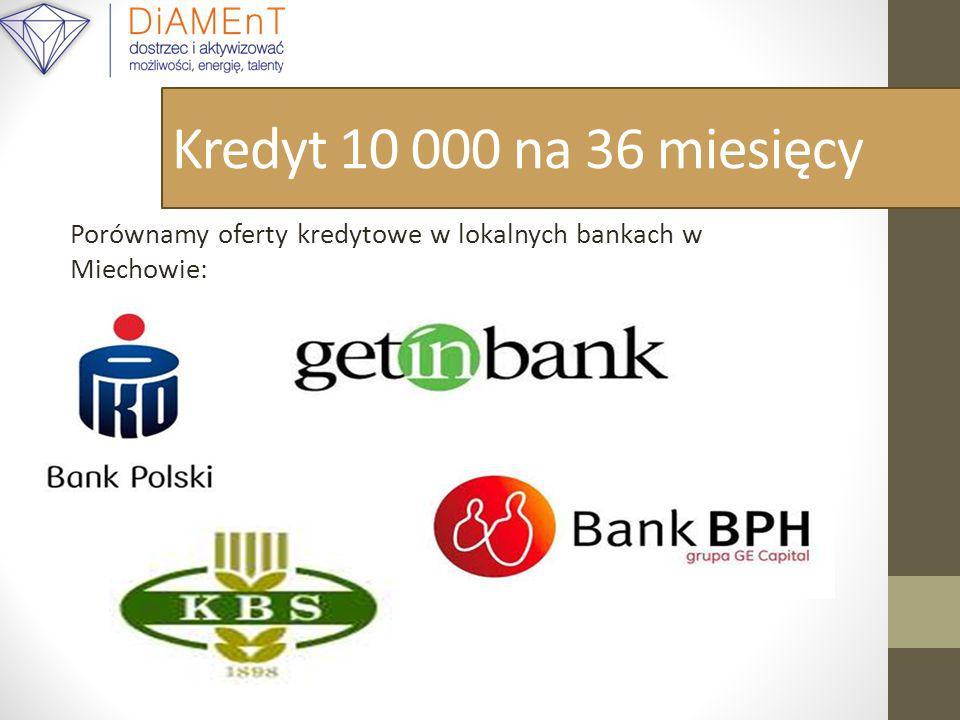 Kredyt 10 000 na 36 miesięcy Porównamy oferty kredytowe w lokalnych bankach w Miechowie: