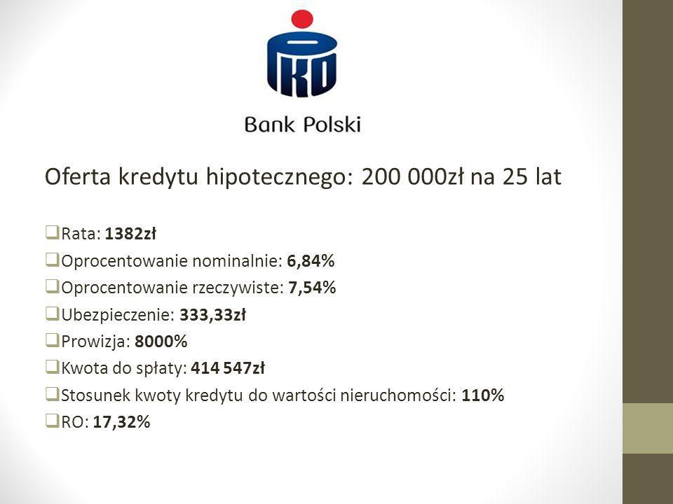Oferta kredytu hipotecznego: 200 000zł na 25 lat