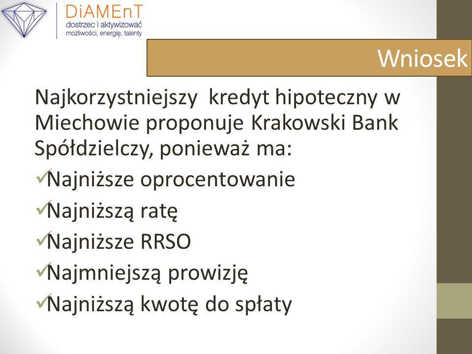 WniosekNajkorzystniejszy kredyt hipoteczny w Miechowie proponuje Krakowski Bank Spółdzielczy, ponieważ ma: