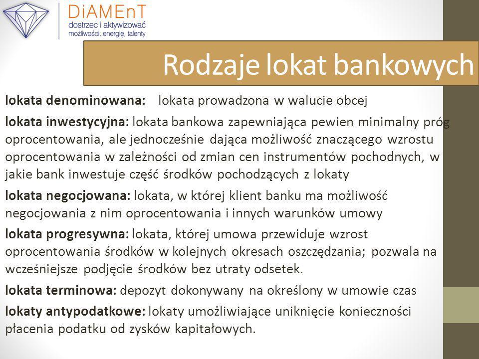 Rodzaje lokat bankowych