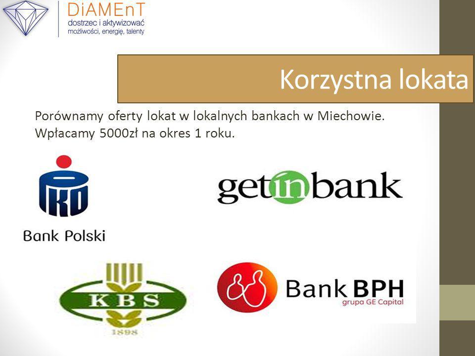 Korzystna lokataPorównamy oferty lokat w lokalnych bankach w Miechowie.