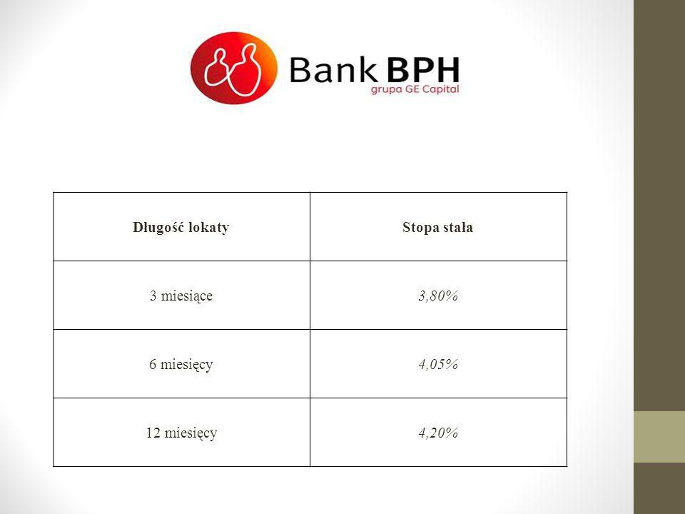Długość lokaty Stopa stała 3 miesiące 3,80% 6 miesięcy 4,05% 12 miesięcy 4,20%