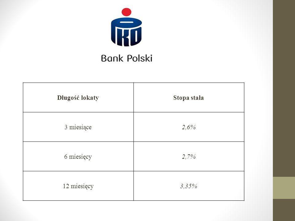 Długość lokaty Stopa stała 3 miesiące 2,6% 6 miesięcy 2,7% 12 miesięcy 3,35%