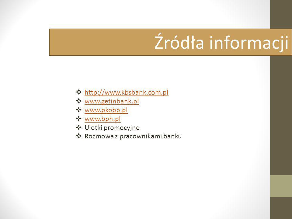 Źródła informacji http://www.kbsbank.com.pl www.getinbank.pl