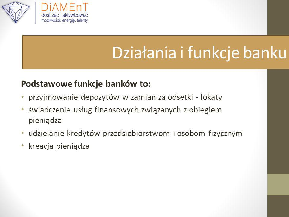 Działania i funkcje banku