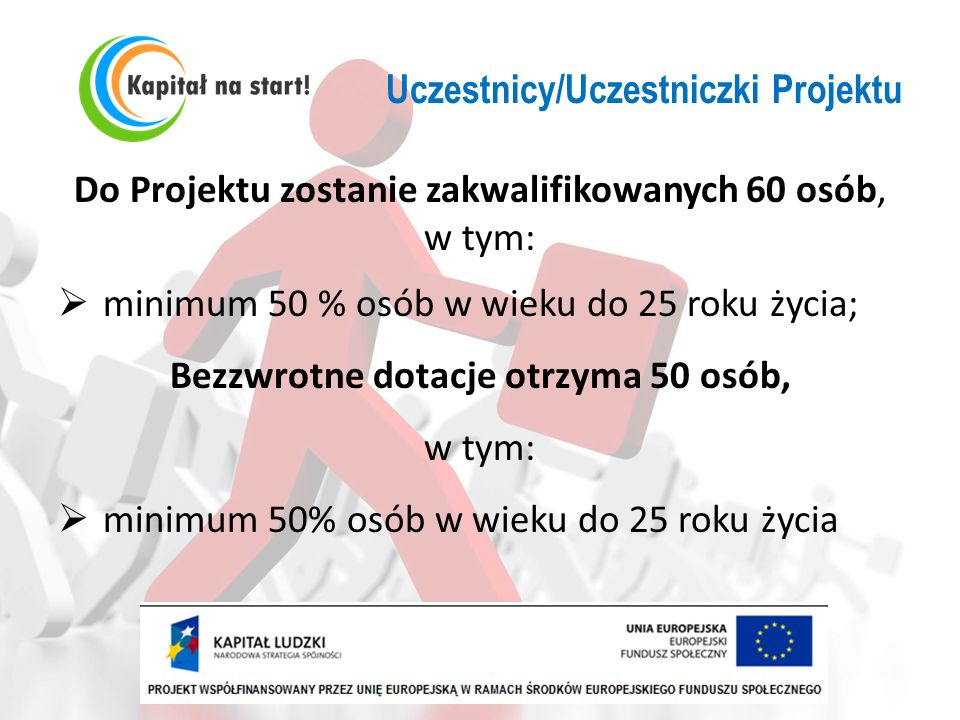 Uczestnicy/Uczestniczki Projektu