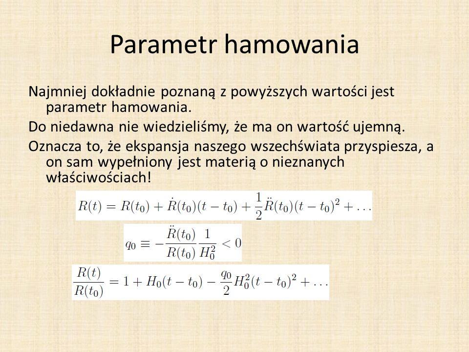 Parametr hamowania