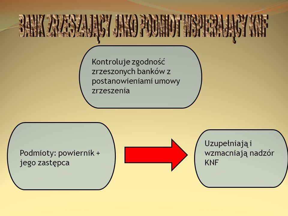 BANK ZRZESZAJĄCY JAKO PODMIOT WSPIERAJĄCY KNF