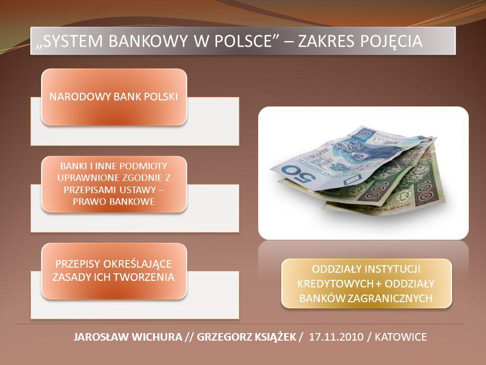 """""""SYSTEM BANKOWY W POLSCE – ZAKRES POJĘCIA"""