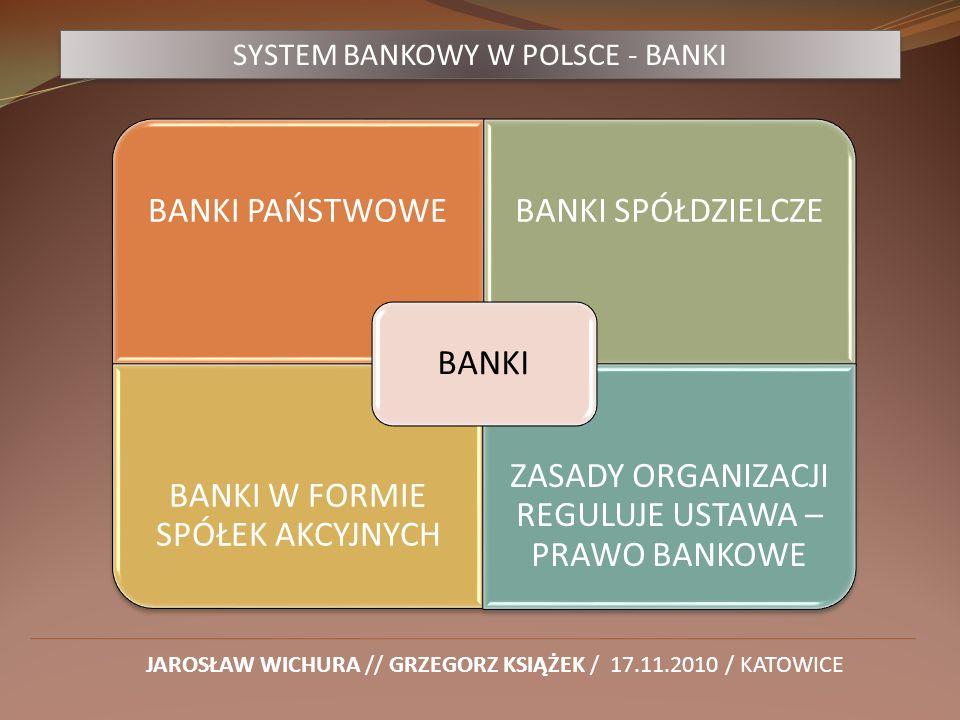 SYSTEM BANKOWY W POLSCE - BANKI
