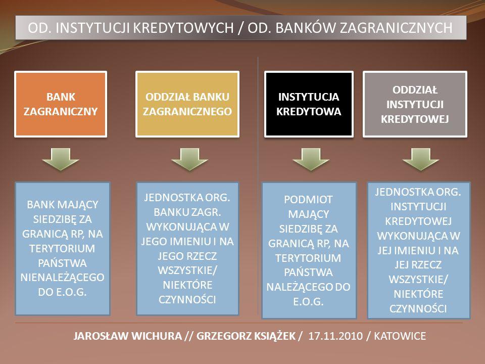 ODDZIAŁ BANKU ZAGRANICZNEGO ODDZIAŁ INSTYTUCJI KREDYTOWEJ