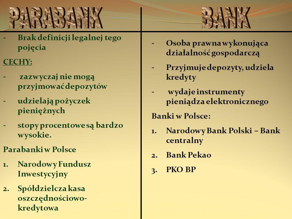 PARABANK BANK Brak definicji legalnej tego pojęcia