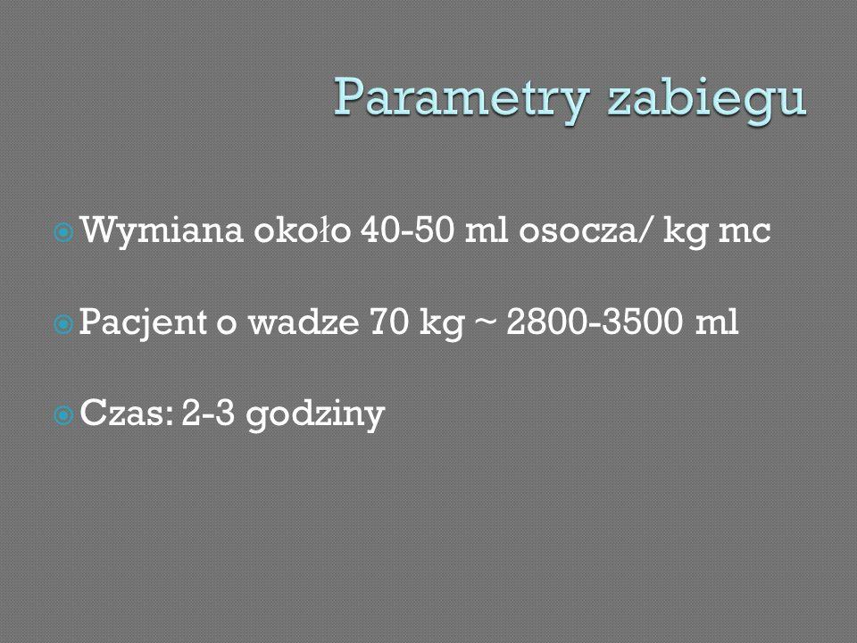 Parametry zabiegu Wymiana około 40-50 ml osocza/ kg mc