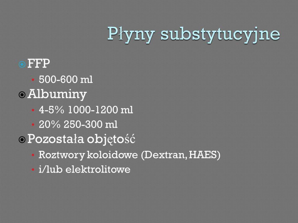 Płyny substytucyjne FFP Albuminy Pozostała objętość 500-600 ml
