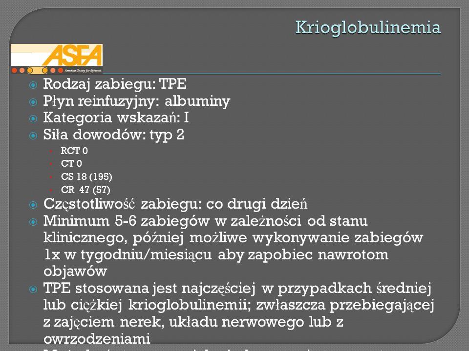 Krioglobulinemia Rodzaj zabiegu: TPE Płyn reinfuzyjny: albuminy