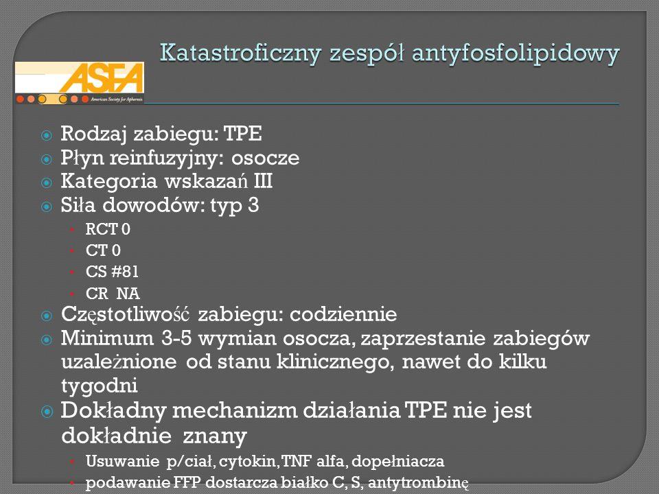 Katastroficzny zespół antyfosfolipidowy