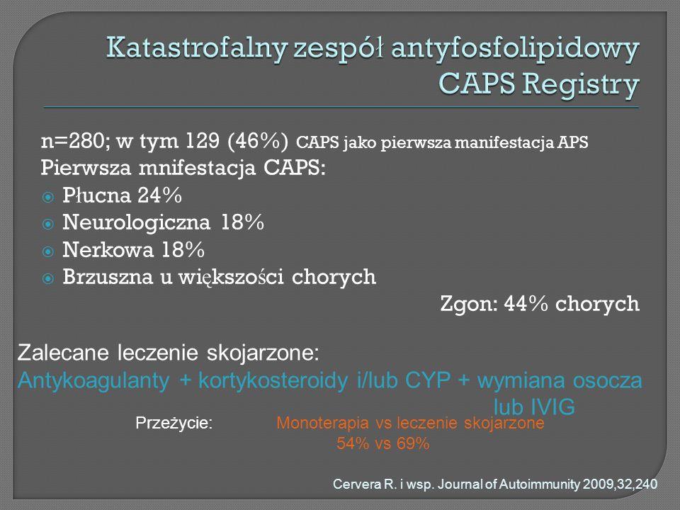 Katastrofalny zespół antyfosfolipidowy CAPS Registry