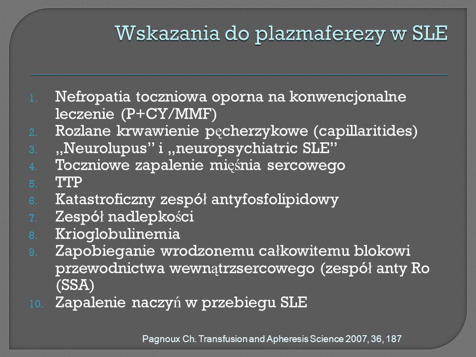 Wskazania do plazmaferezy w SLE