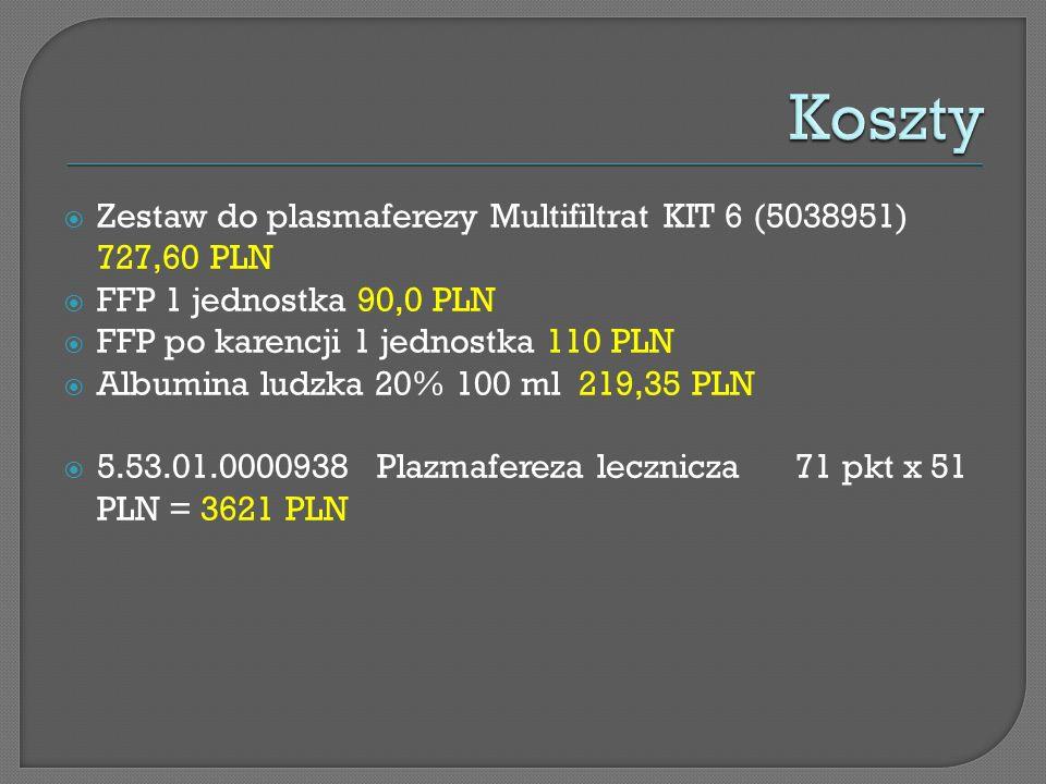 Koszty Zestaw do plasmaferezy Multifiltrat KIT 6 (5038951) 727,60 PLN