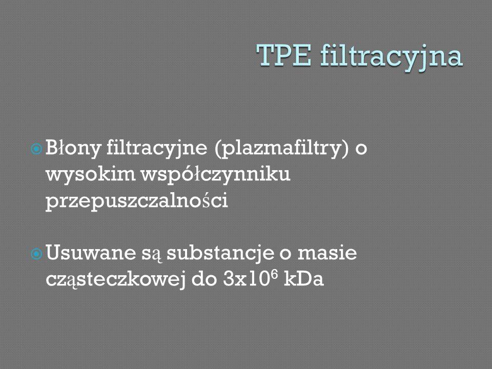 TPE filtracyjna Błony filtracyjne (plazmafiltry) o wysokim współczynniku przepuszczalności.